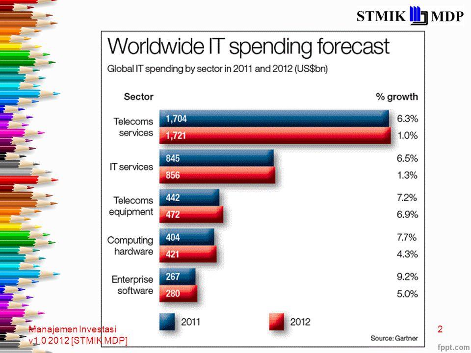 Manajemen Investasi v1.0 2012 [STMIK MDP]